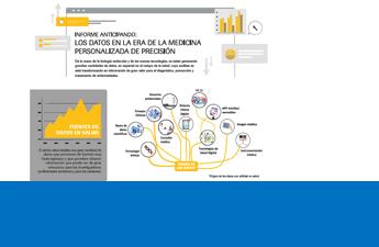 Infografía sobre los datos en la era de la MPP